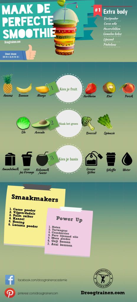 voedsel spieropbouw